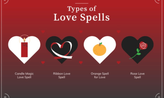 Quick Love Marriage Spell Caster